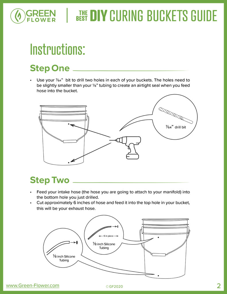 Auto Curing Bucket Instructions 2