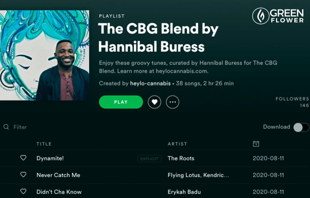 hannibal buress heylo playlist